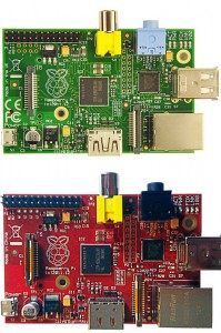 RasPi UK vs. CN